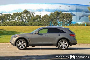 Insurance rates Infiniti FX50 in Colorado Springs
