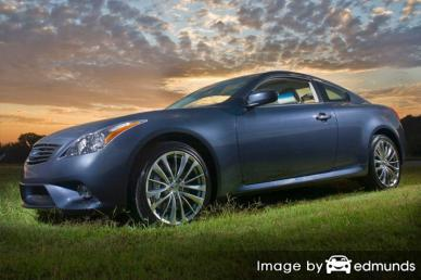 Insurance rates Infiniti G35 in Colorado Springs